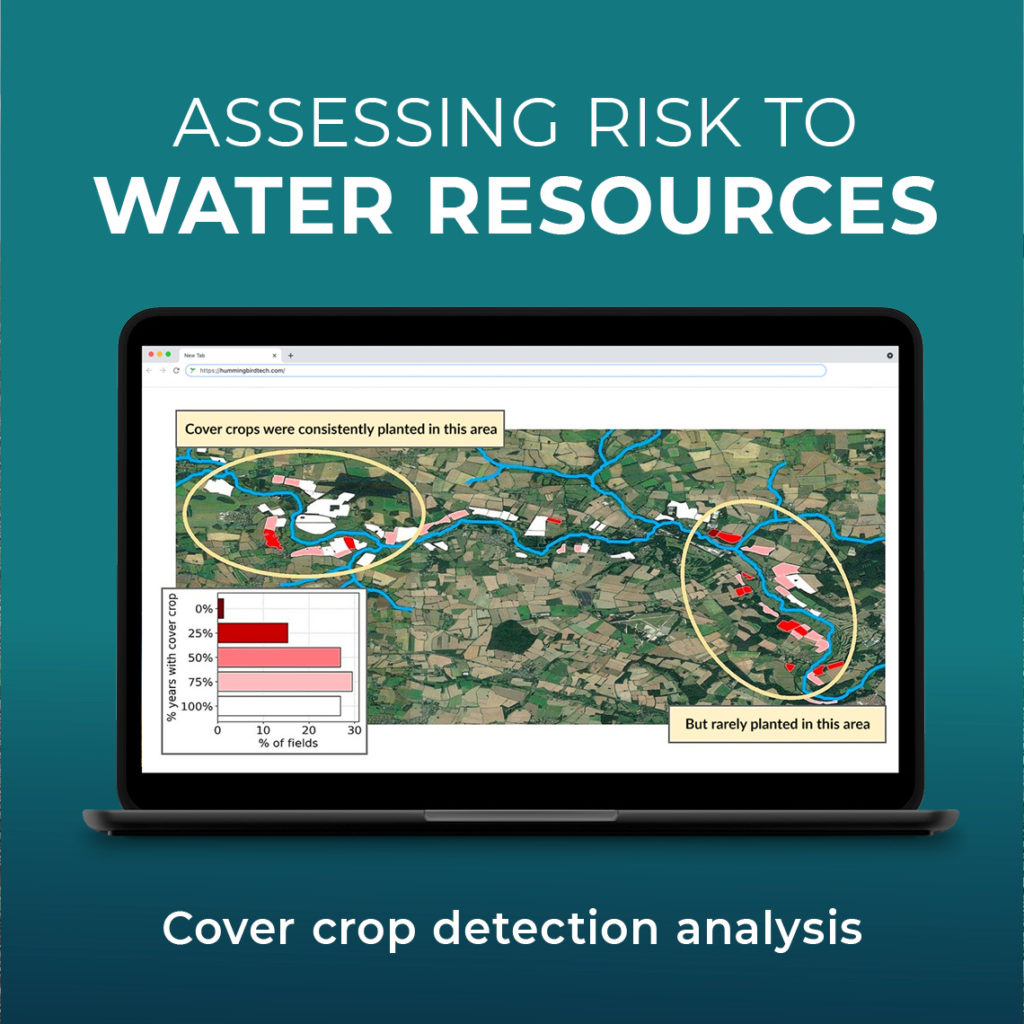 assessing risk to water resources